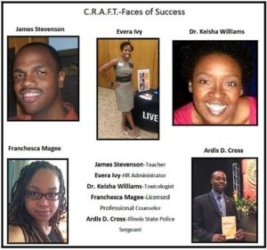 CRAFT Inc Faces of Success